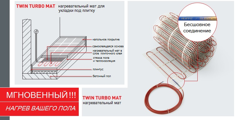 turbo mat